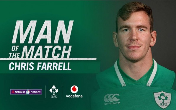story image for OC Chris Farrell (11597): NatWest Man of the Match!