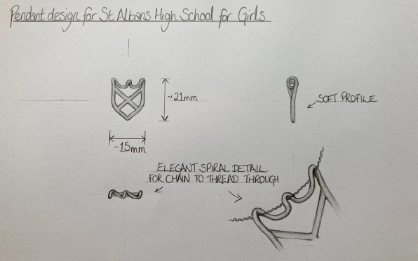 Harriet's sketches